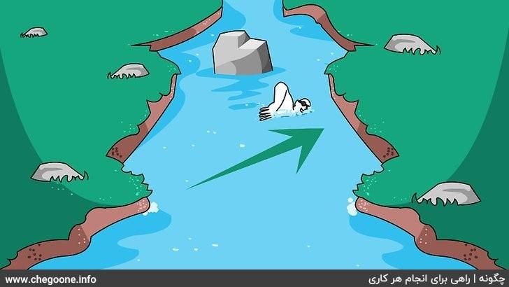 چگونه شنا کنیم