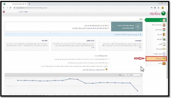 چگونه رمز پویا پست بانک ایران را دریافت کنیم