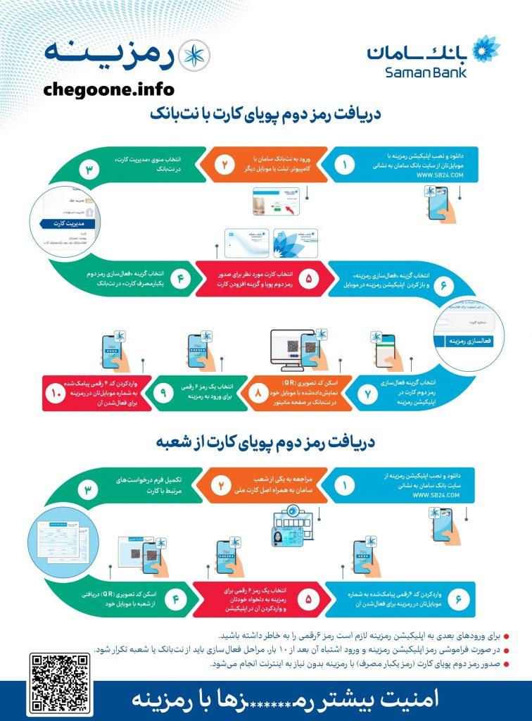 چگونه رمز پویا بانک سامان را فعال کنیم