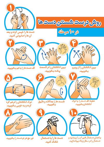 چگونه برای پیشگیری از کرونا دستهایمان رابشوییم