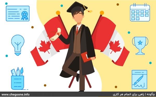 چگونه ویزای تحصیلی کانادا بگیریم